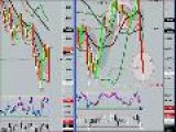 Day Trading The S&P Emini & Currency Futures With Uncle Mike 6 12 09