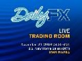 Nov 24 US New Home Sales - DailyFX Live Trading Room