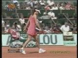 Ana Ivanovic & Petra Cetkovska Roland Garros