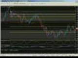 Fibonacci Forex Tradin